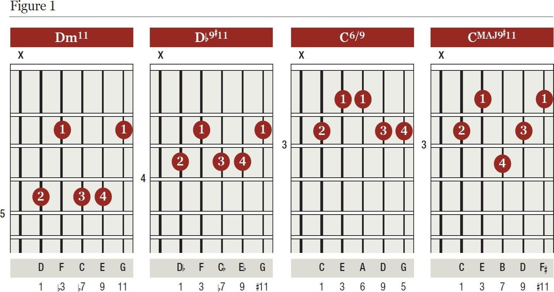 Chord Clinic Pocketmags