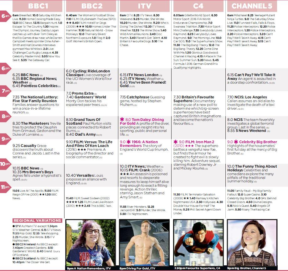 PRIMETIME TV LISTINGS | Pocketmags com