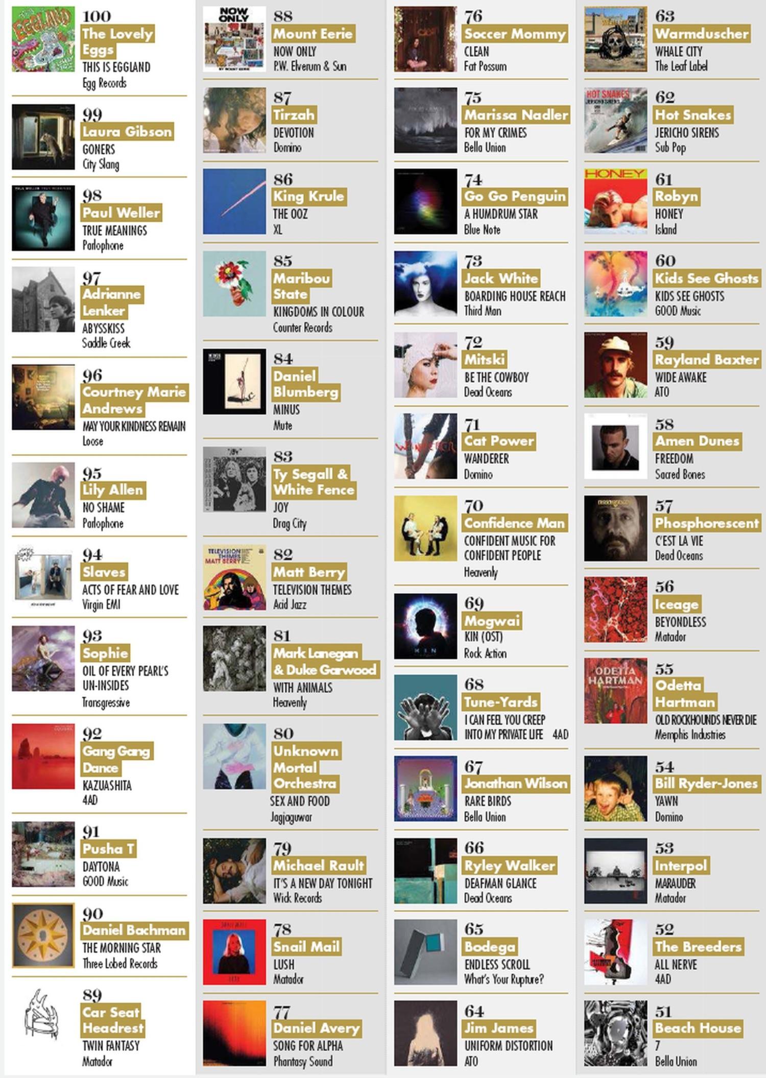 TOP 100 ALBUMS OF 2018 | Pocketmags com
